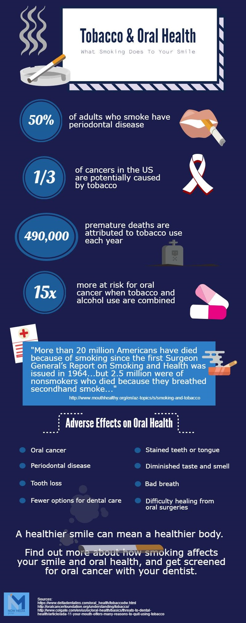Why Tobacco Is Terrible For Oral Health (Infographic